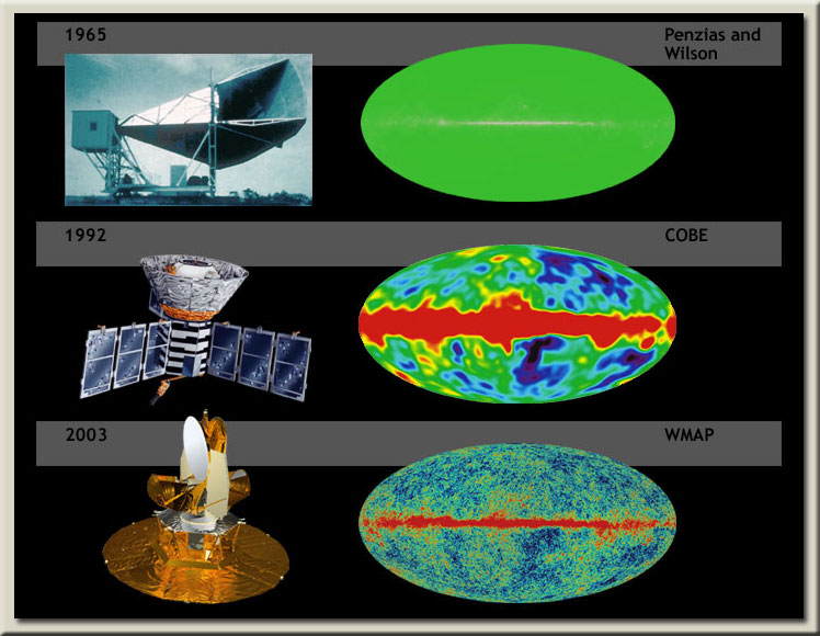 نسل جدید دیشهای ماهواره و امواج سیاه